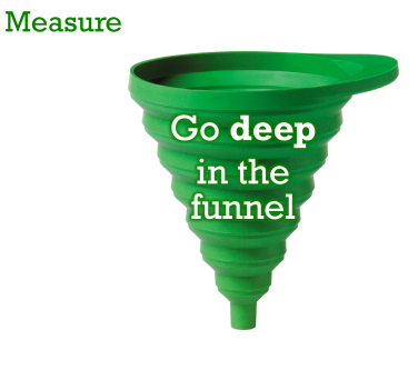 beth-morgan-lean-your-marketing-go-deep-in-the-funnel